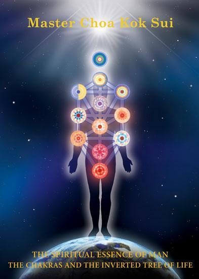The Spiritual Essence of Man